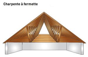charpente a fermette
